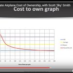Webinar: How to Calculate Piper Cost of Ownership