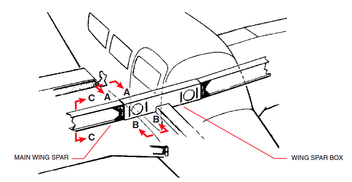 Piper Issues Service Bulletin on Arrow Main Wing Spar