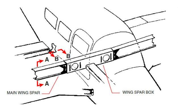 Piper Service Bulletin: Main Wing Spar Hardware Inspection
